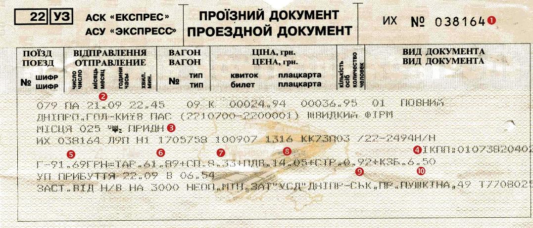 Тюль стоимость билета с казахстана в оренбург на поезд термобелье входит